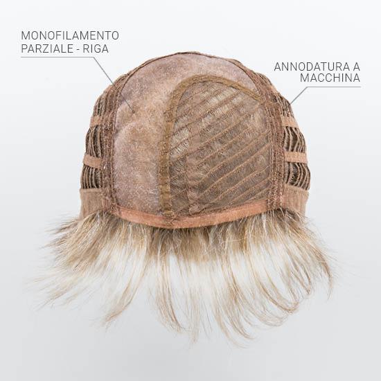 Parrucca taglio medio Roma Parrucca taglio medio